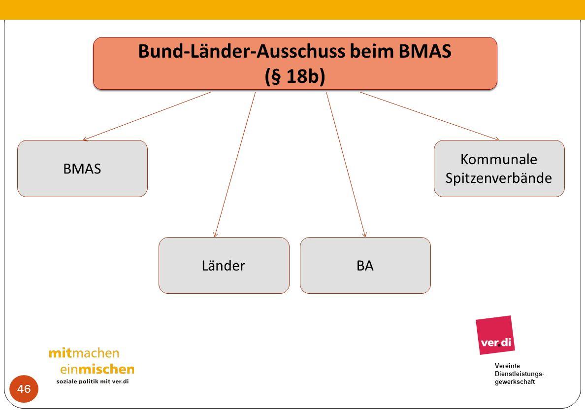 Bund-Länder-Ausschuss beim BMAS