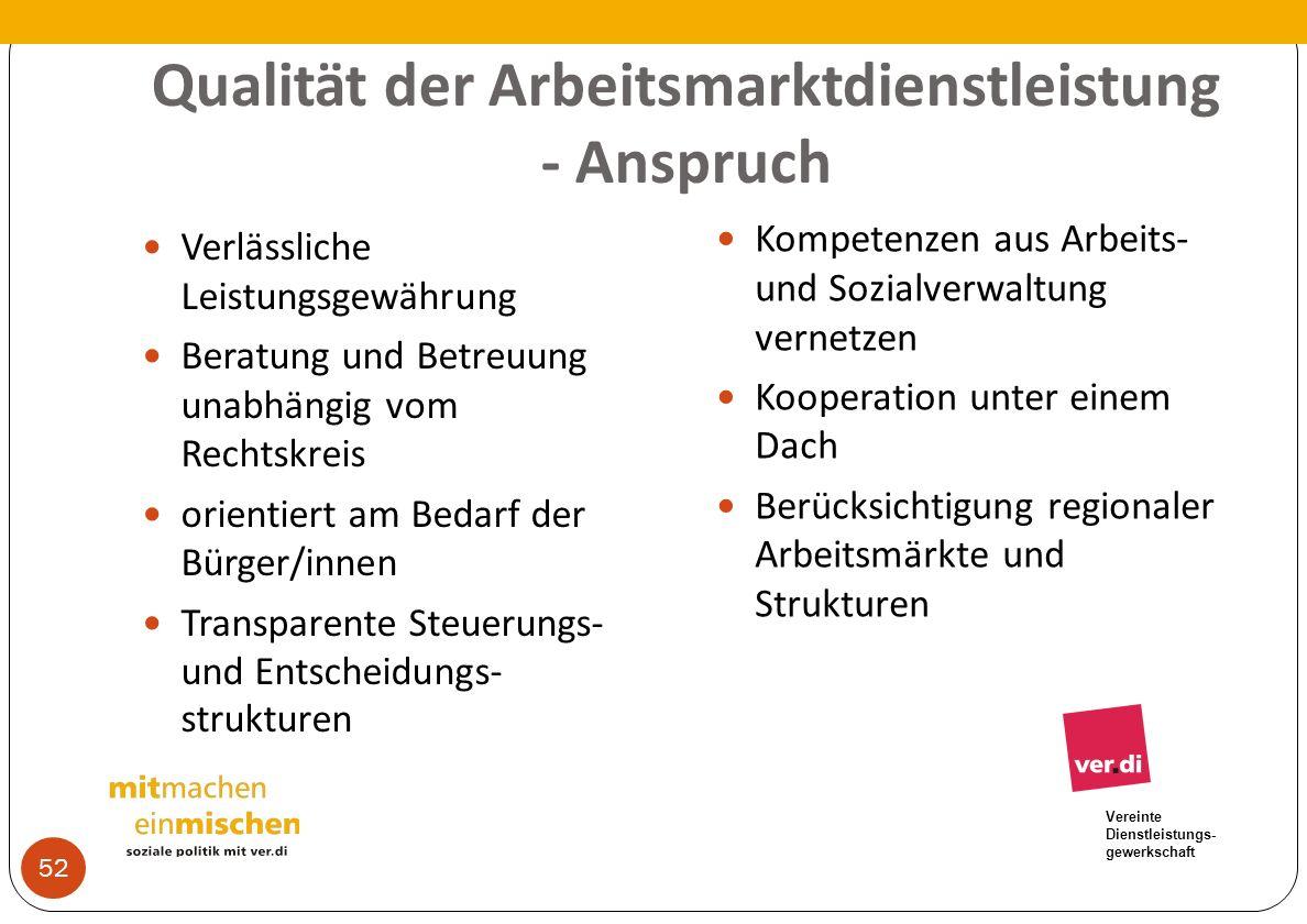 Qualität der Arbeitsmarktdienstleistung - Anspruch