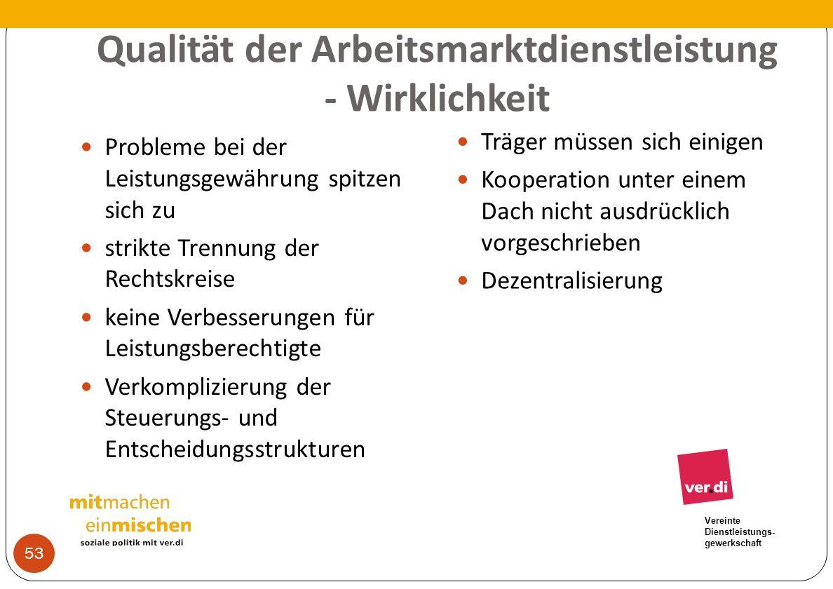 Qualität der Arbeitsmarktdienstleistung - Wirklichkeit