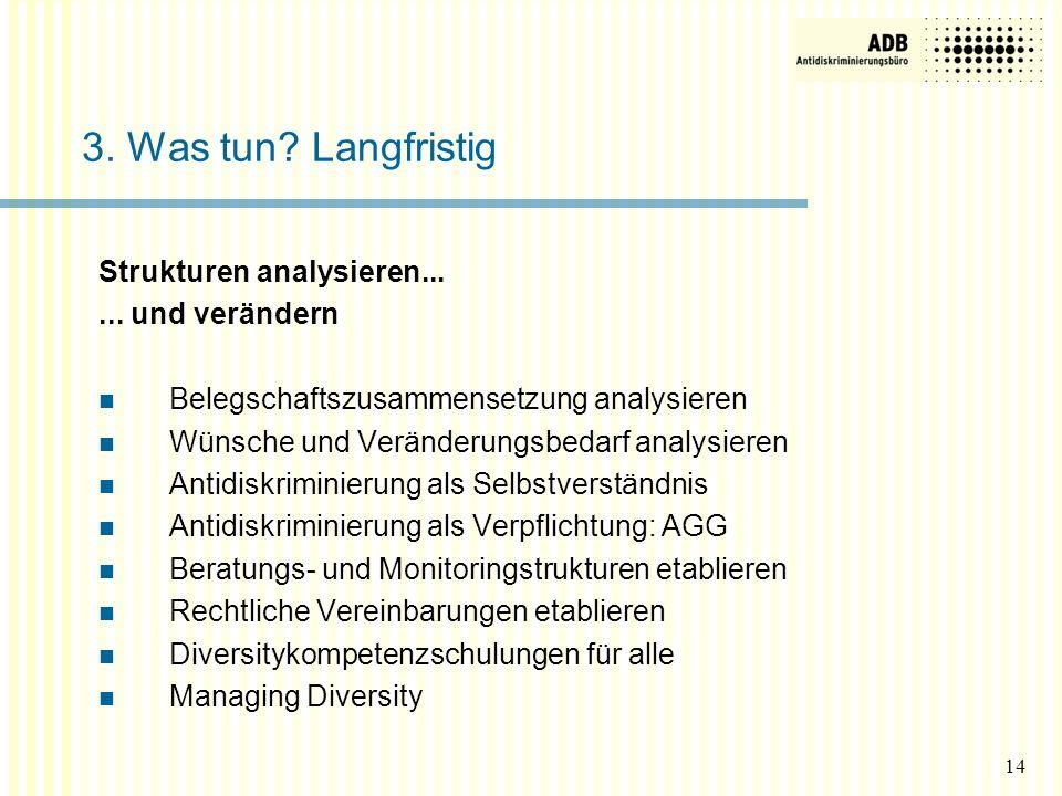 3. Was tun Langfristig Strukturen analysieren... ... und verändern