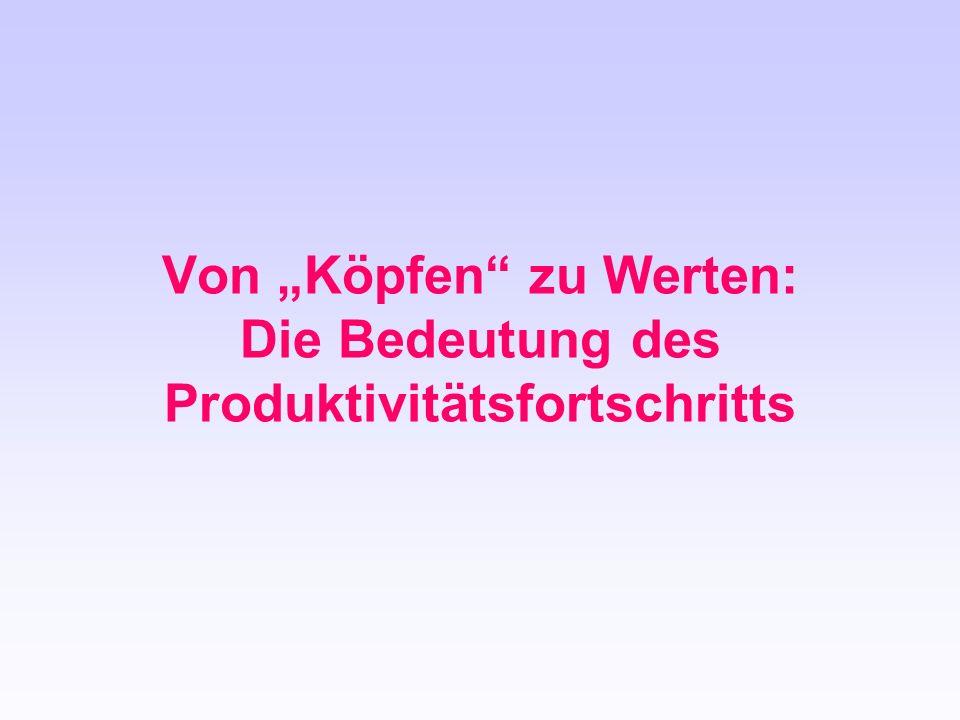 """Von """"Köpfen zu Werten: Die Bedeutung des Produktivitätsfortschritts"""