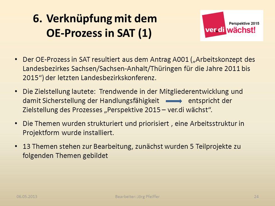 6. Verknüpfung mit dem OE-Prozess in SAT (1)