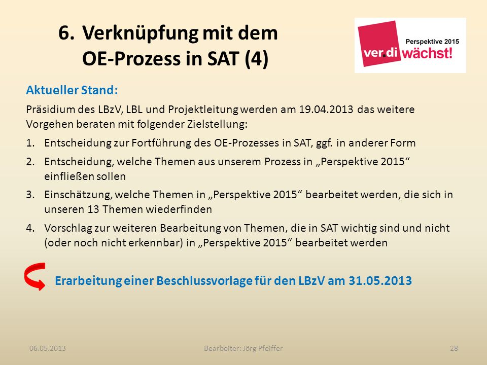 6. Verknüpfung mit dem OE-Prozess in SAT (4)
