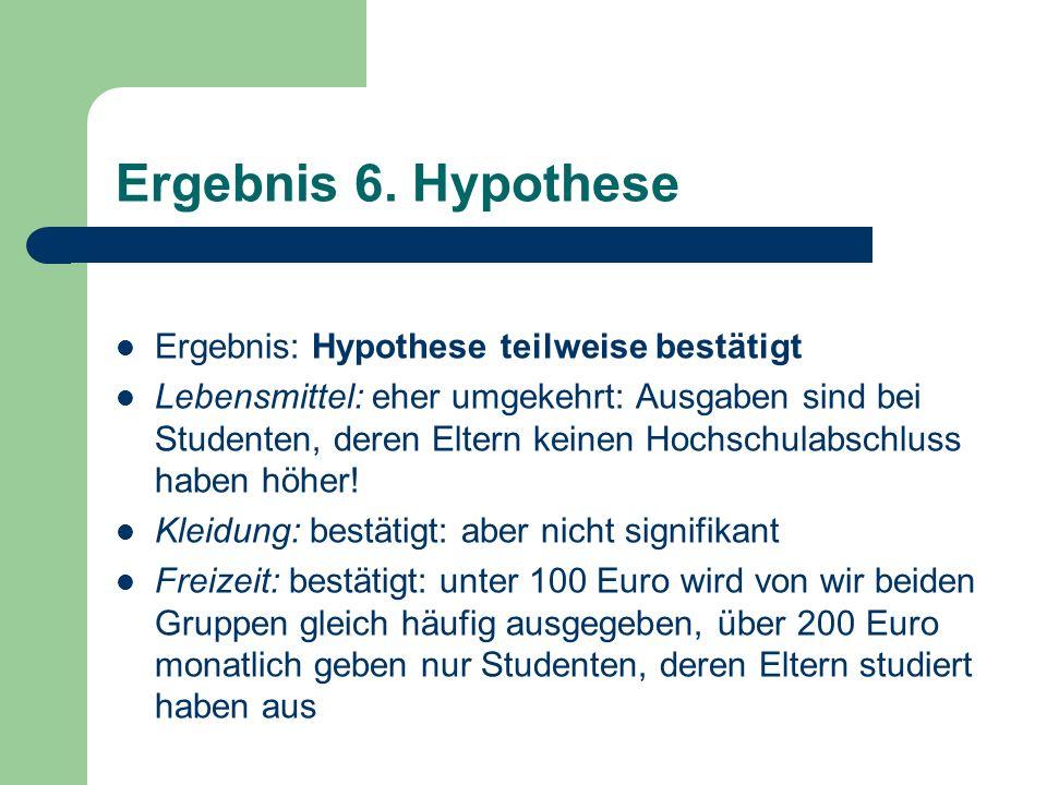 Ergebnis 6. Hypothese Ergebnis: Hypothese teilweise bestätigt