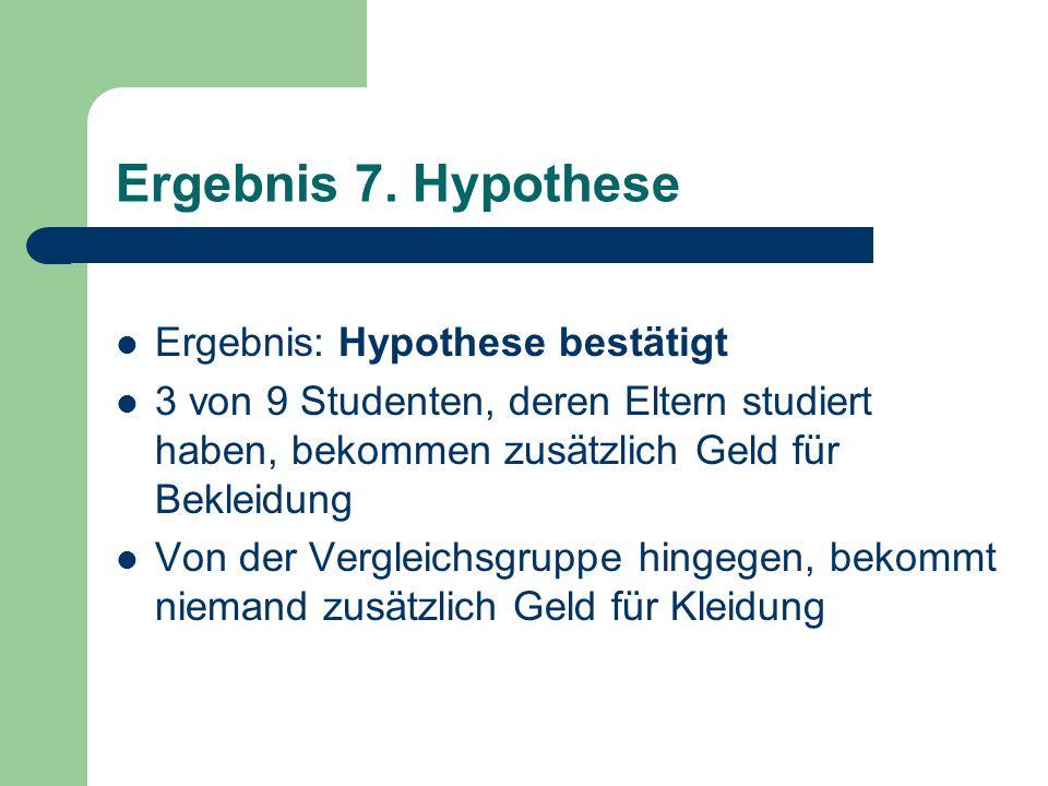 Ergebnis 7. Hypothese Ergebnis: Hypothese bestätigt