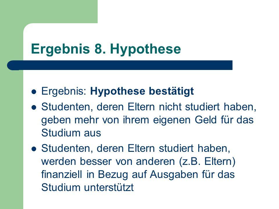 Ergebnis 8. Hypothese Ergebnis: Hypothese bestätigt