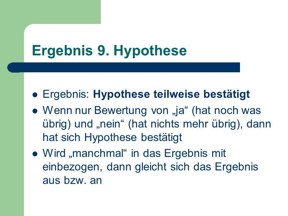 Ergebnis 9. Hypothese Ergebnis: Hypothese teilweise bestätigt