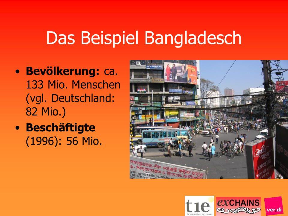 Das Beispiel Bangladesch