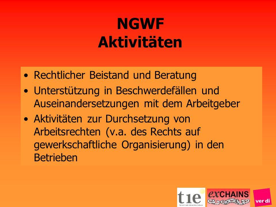 NGWF Aktivitäten Rechtlicher Beistand und Beratung