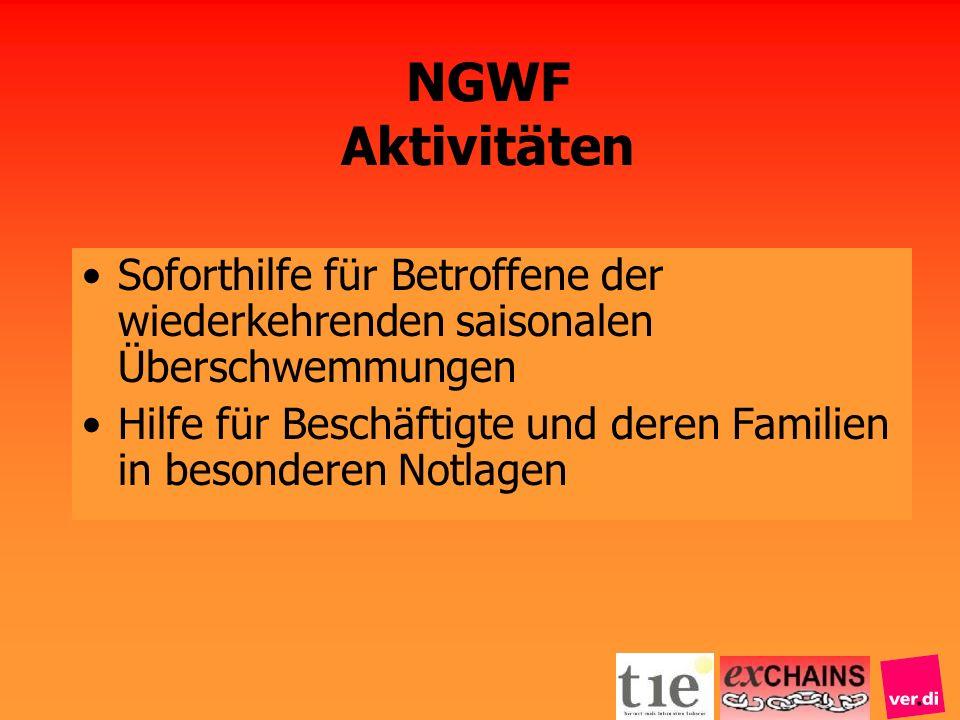 NGWF Aktivitäten Soforthilfe für Betroffene der wiederkehrenden saisonalen Überschwemmungen.