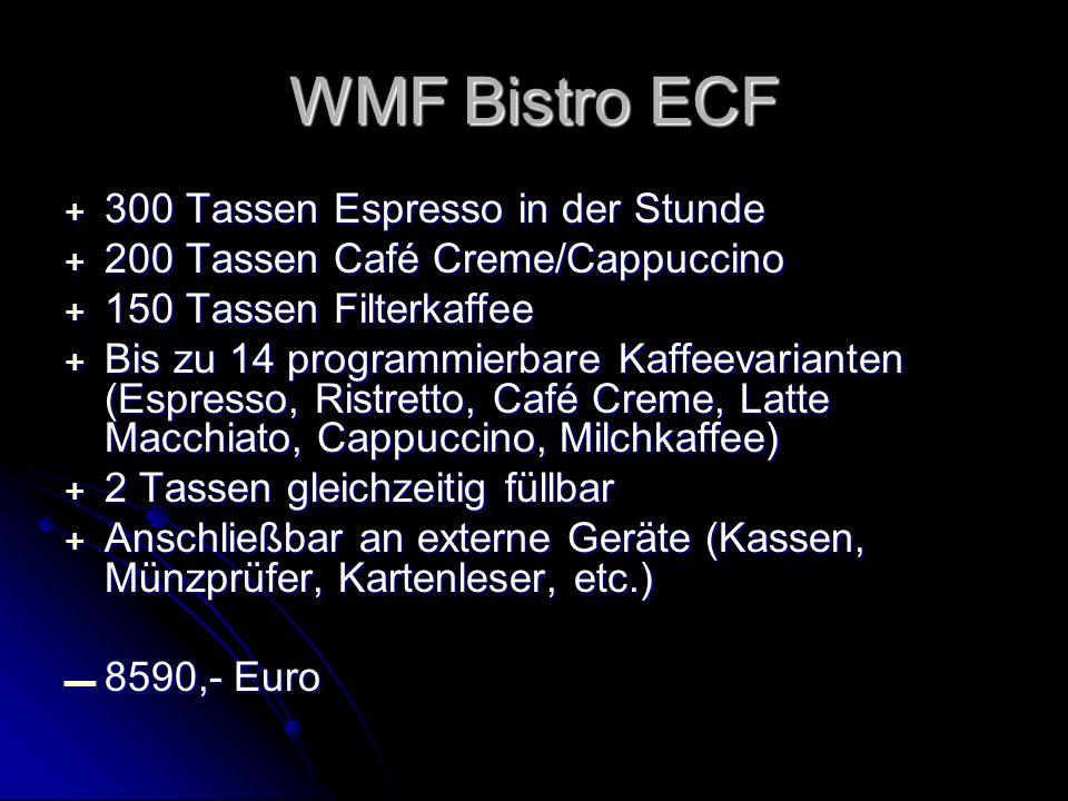 WMF Bistro ECF 300 Tassen Espresso in der Stunde