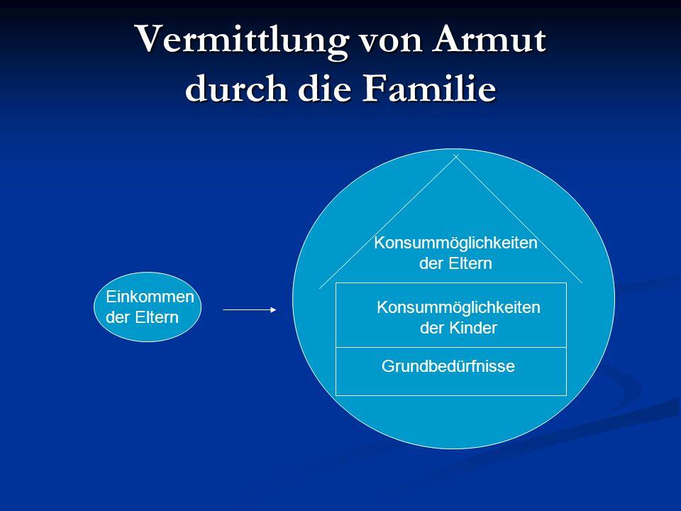 Vermittlung von Armut durch die Familie