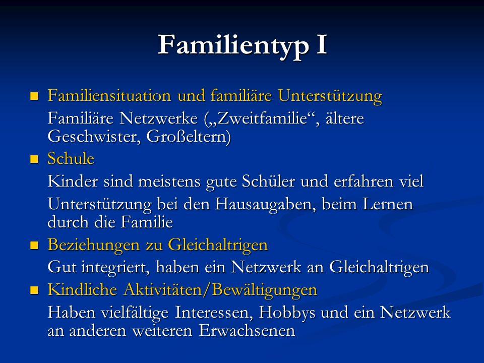 Familientyp I Familiensituation und familiäre Unterstützung