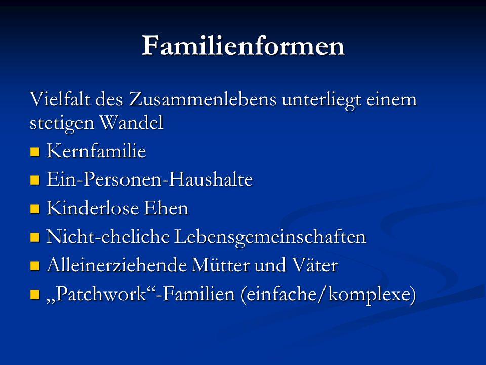 Familienformen Vielfalt des Zusammenlebens unterliegt einem stetigen Wandel. Kernfamilie. Ein-Personen-Haushalte.