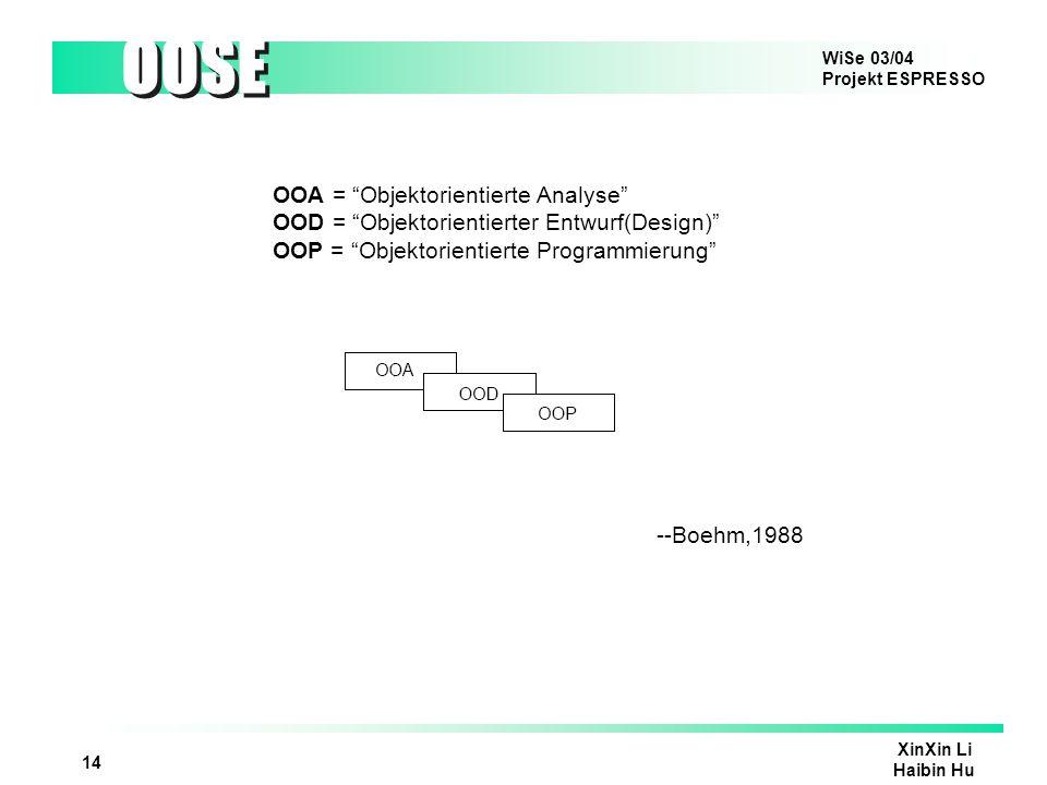 OOA = Objektorientierte Analyse