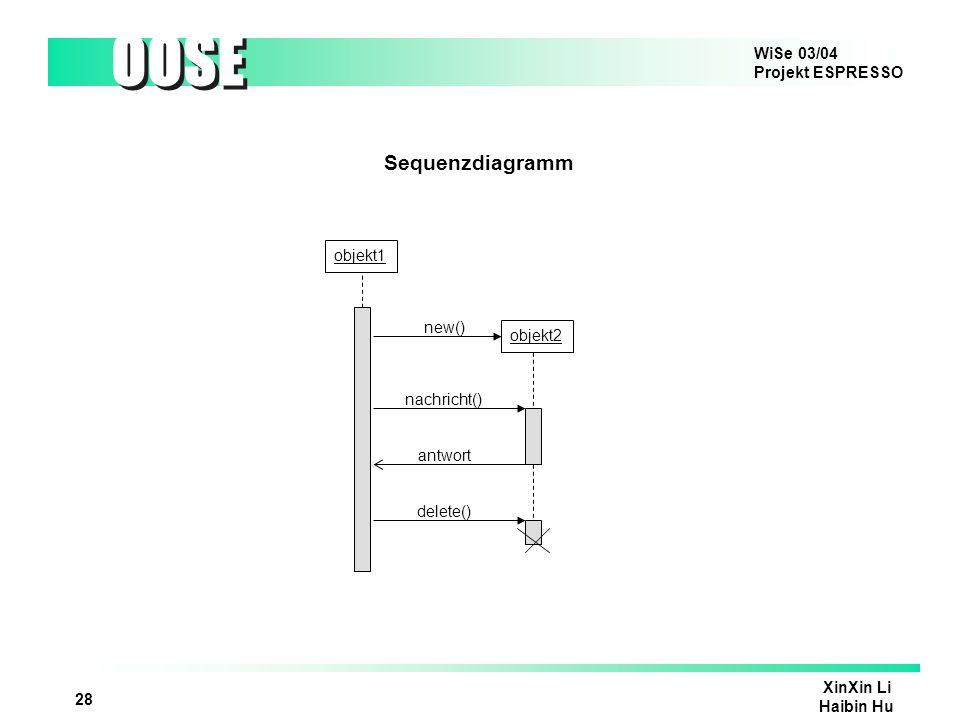 Sequenzdiagramm objekt1 new() objekt2 nachricht() antwort