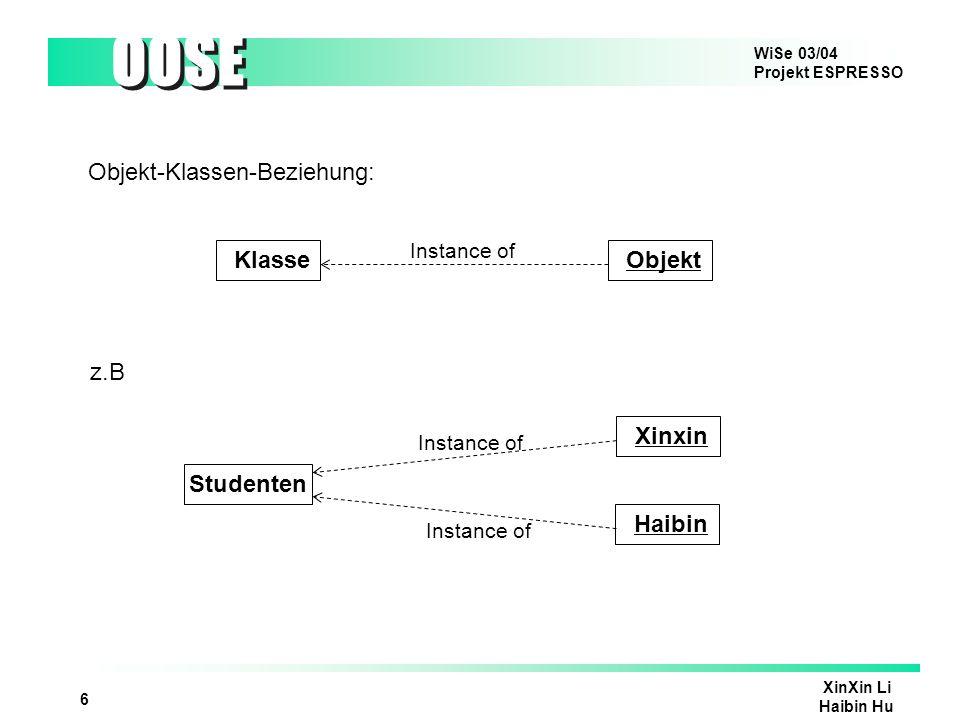 Objekt-Klassen-Beziehung: