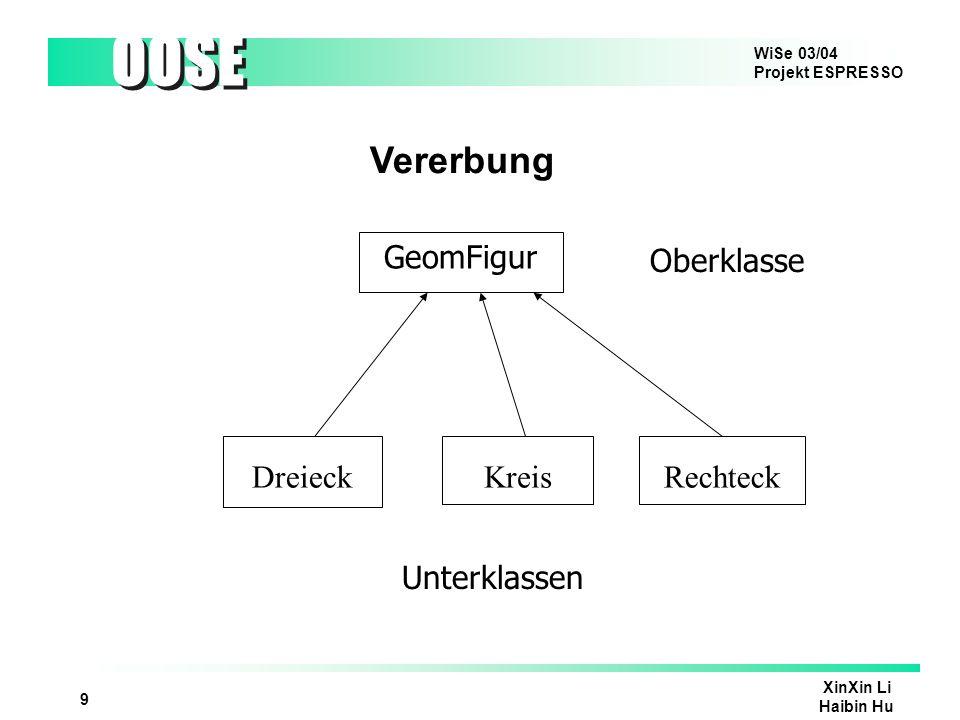 Vererbung Oberklasse GeomFigur Dreieck Kreis Rechteck Unterklassen