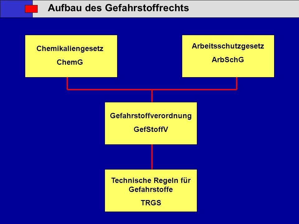 Gefahrstoffverordnung Technische Regeln für Gefahrstoffe