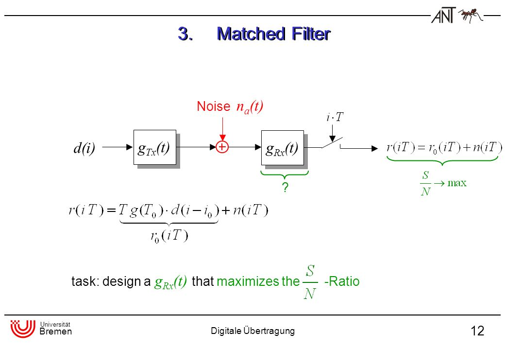 3. Matched Filter d(i) gTx(t) gRx(t) Noise na(t)