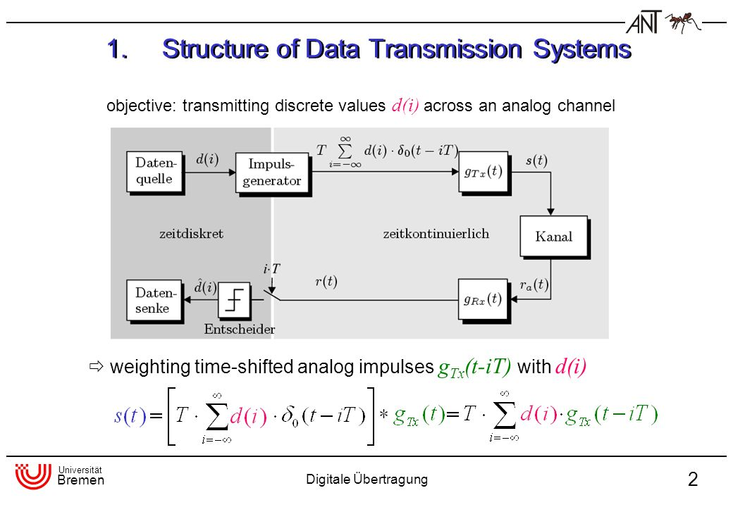 1. Structure of Data Transmission Systems