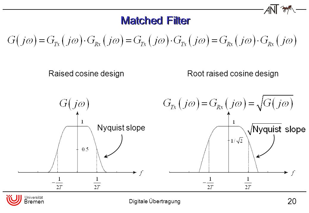 Matched Filter Raised cosine design Root raised cosine design