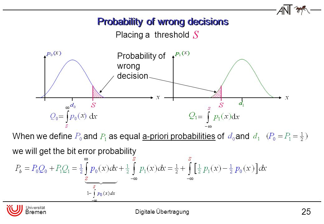 Probability of wrong decisions