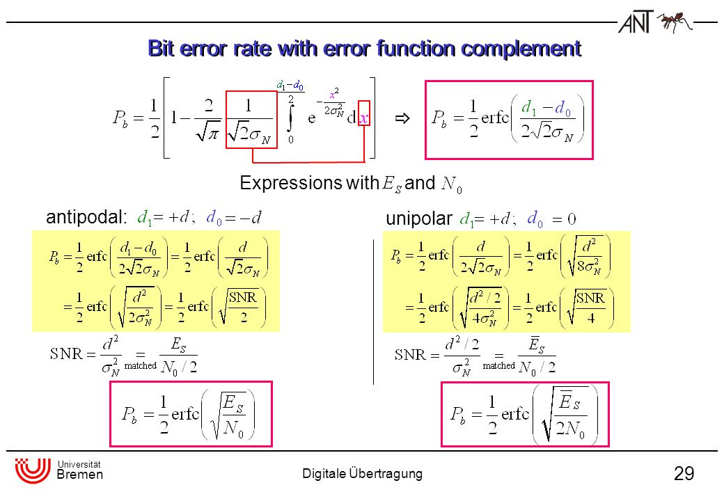 Bit error rate with error function complement