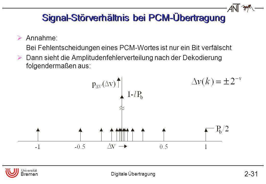 Signal-Störverhältnis bei PCM-Übertragung