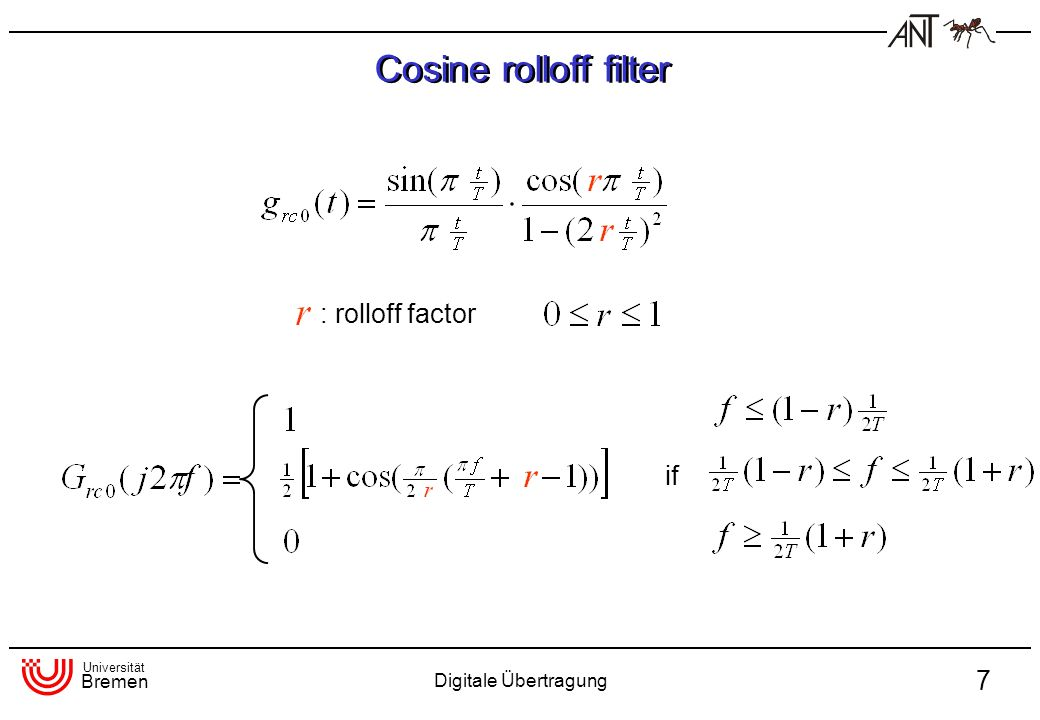 Cosine rolloff filter : rolloff factor if Digitale Übertragung