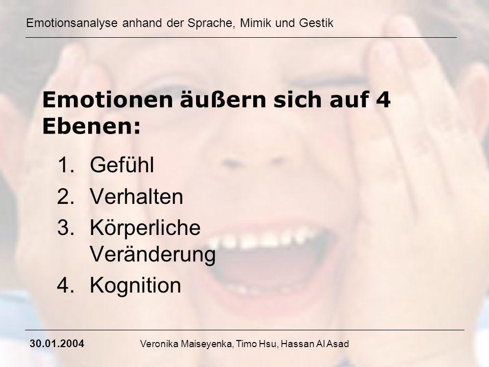 Emotionen äußern sich auf 4 Ebenen: