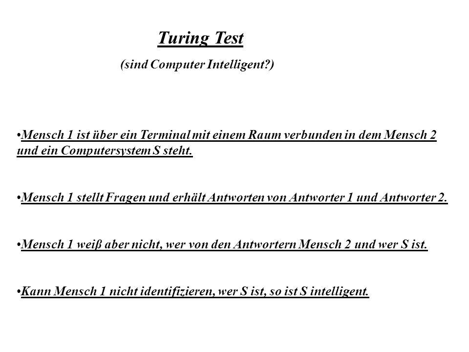 Turing Test (sind Computer Intelligent ) Mensch 1 ist über ein Terminal mit einem Raum verbunden in dem Mensch 2 und ein Computersystem S steht.