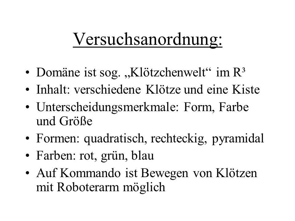 """Versuchsanordnung: Domäne ist sog. """"Klötzchenwelt im R³"""