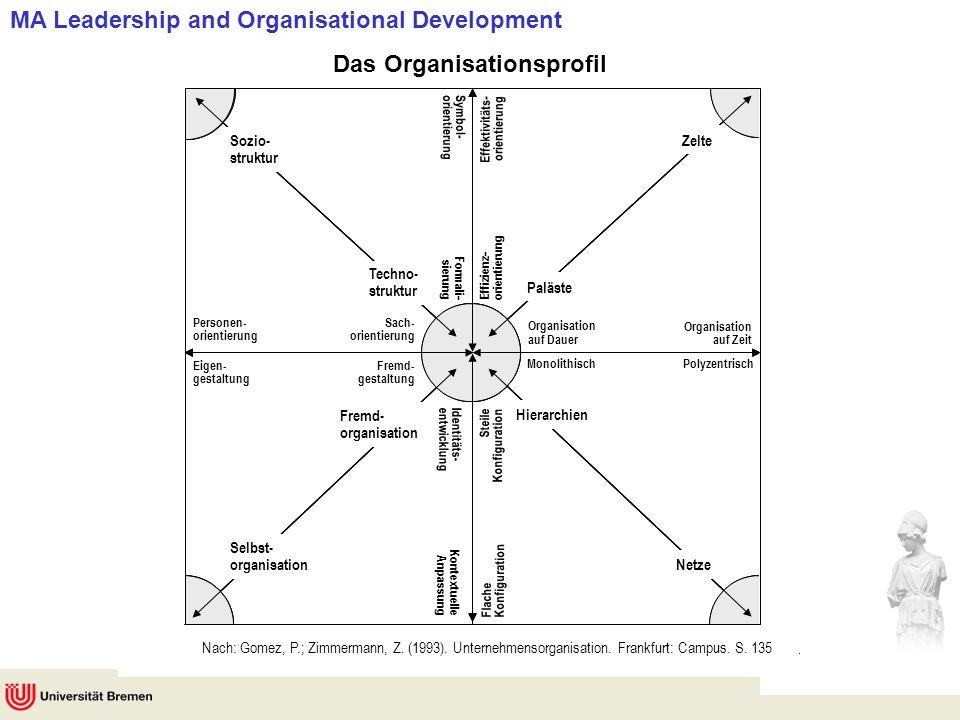 Das Organisationsprofil