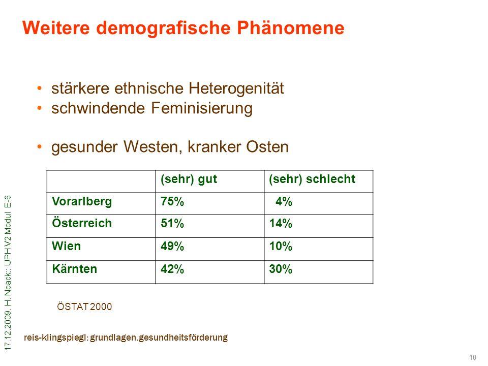 Weitere demografische Phänomene