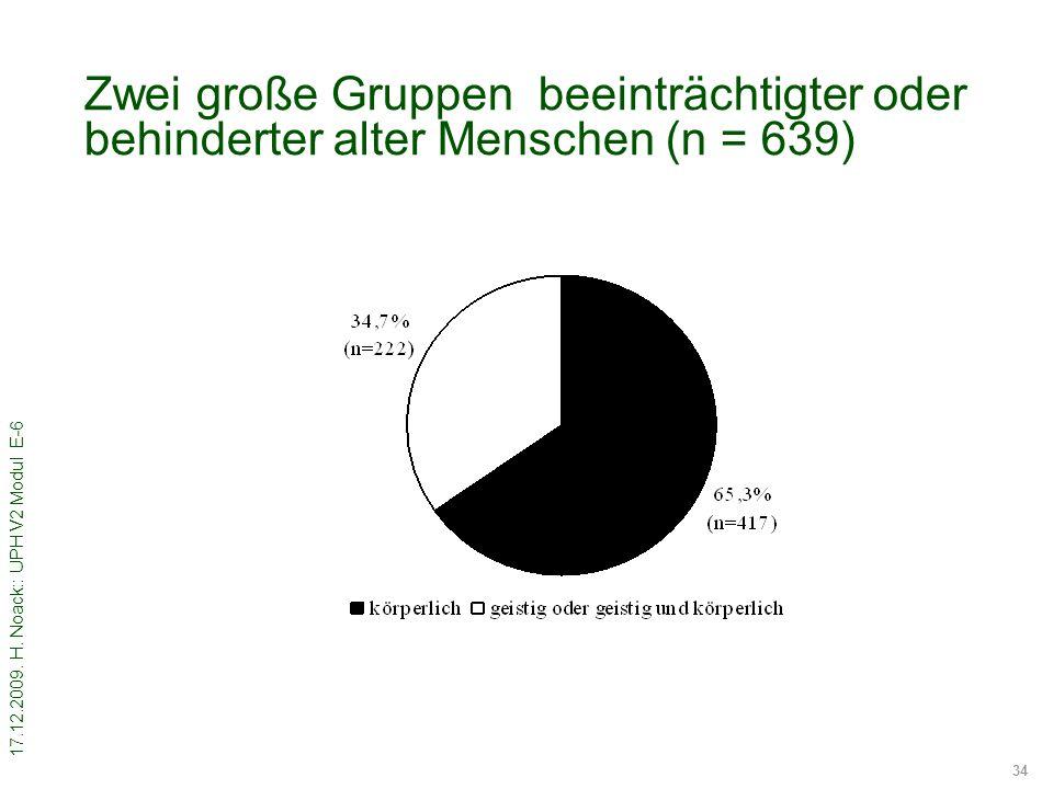 Zwei große Gruppen beeinträchtigter oder behinderter alter Menschen (n = 639)