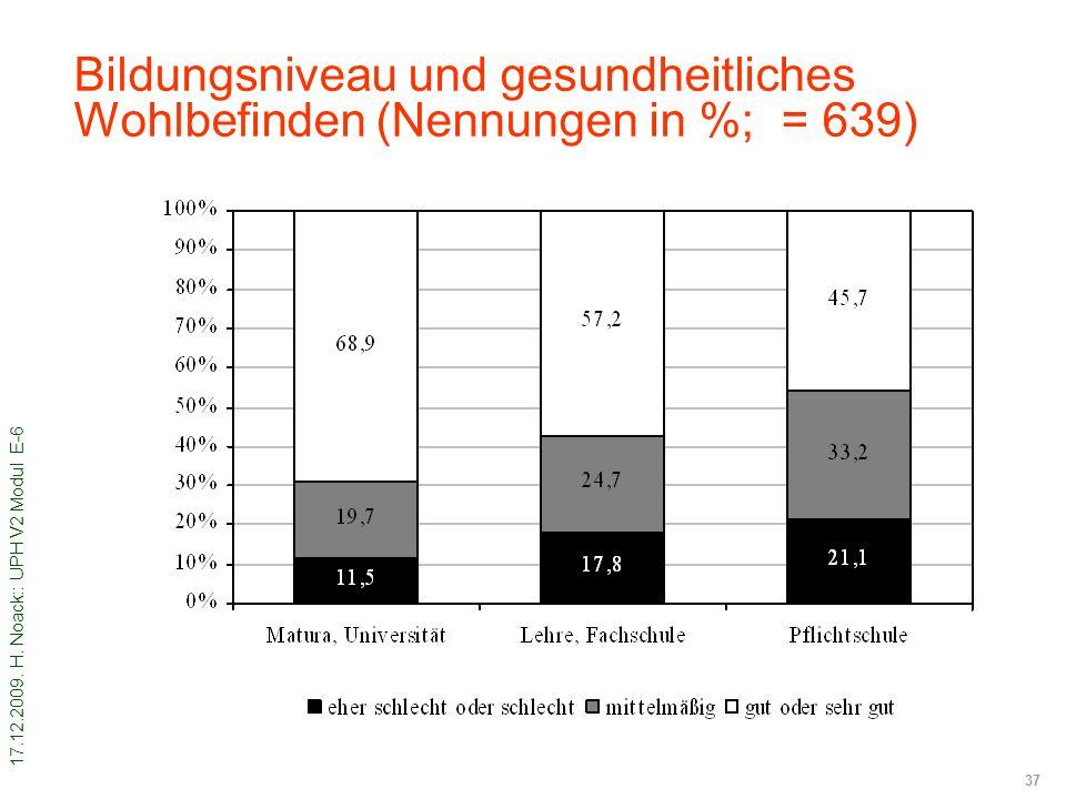 Bildungsniveau und gesundheitliches Wohlbefinden (Nennungen in %; = 639)