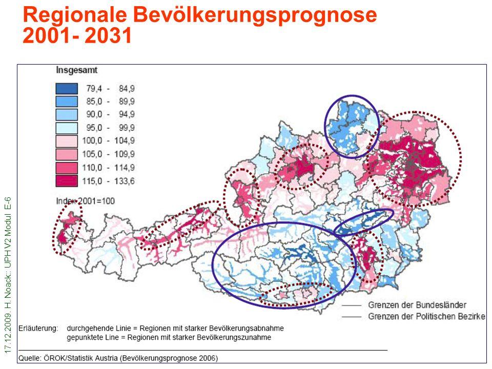 Regionale Bevölkerungsprognose 2001- 2031