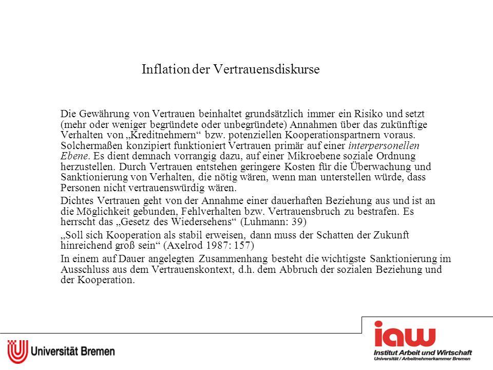 Inflation der Vertrauensdiskurse