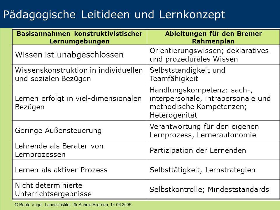 Pädagogische Leitideen und Lernkonzept