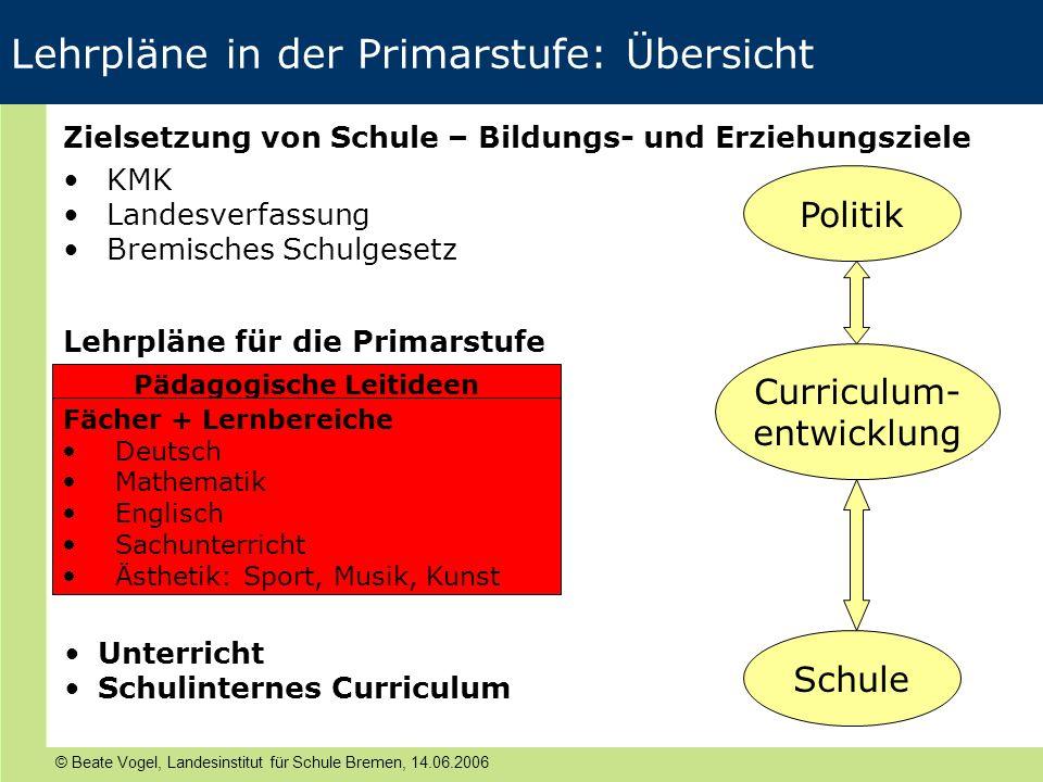 Lehrpläne in der Primarstufe: Übersicht