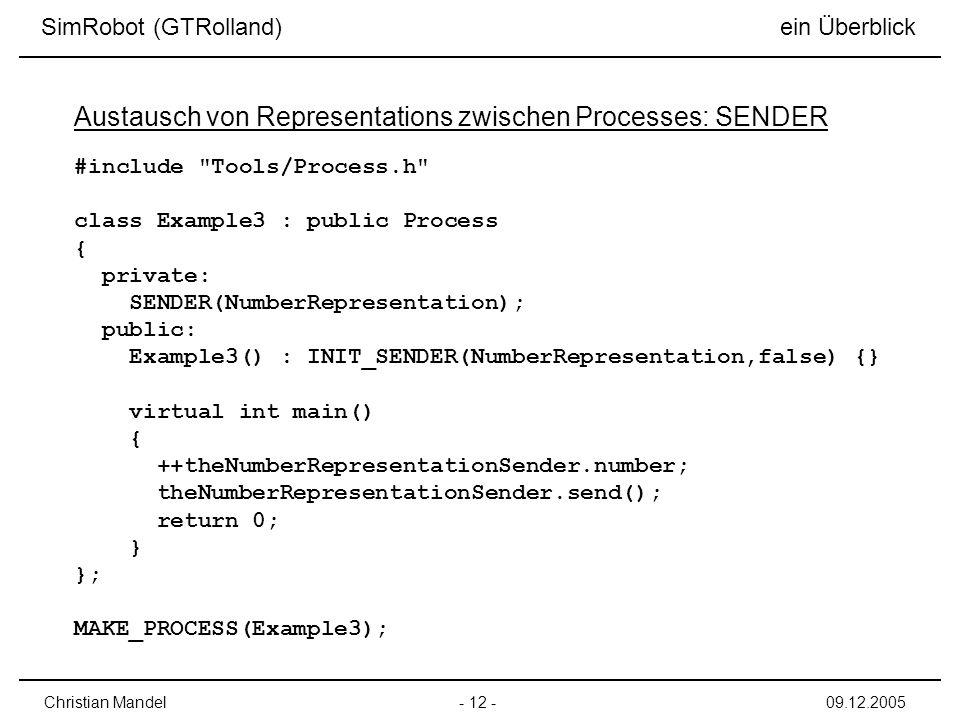 Austausch von Representations zwischen Processes: SENDER