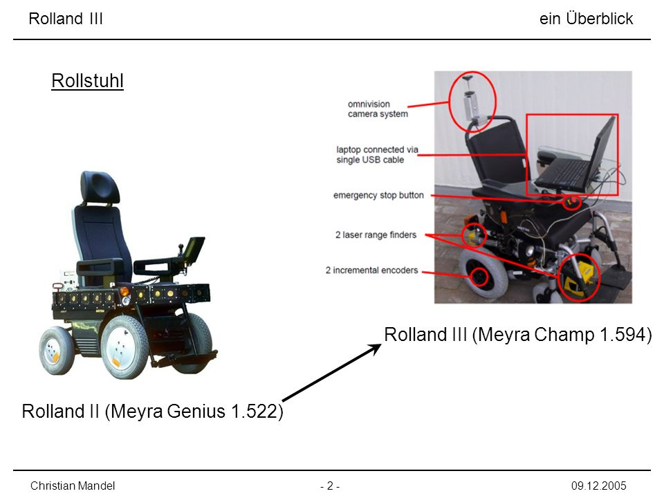 Rolland III (Meyra Champ 1.594)