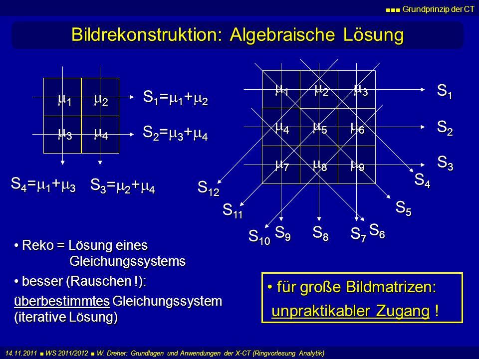 Bildrekonstruktion: Algebraische Lösung