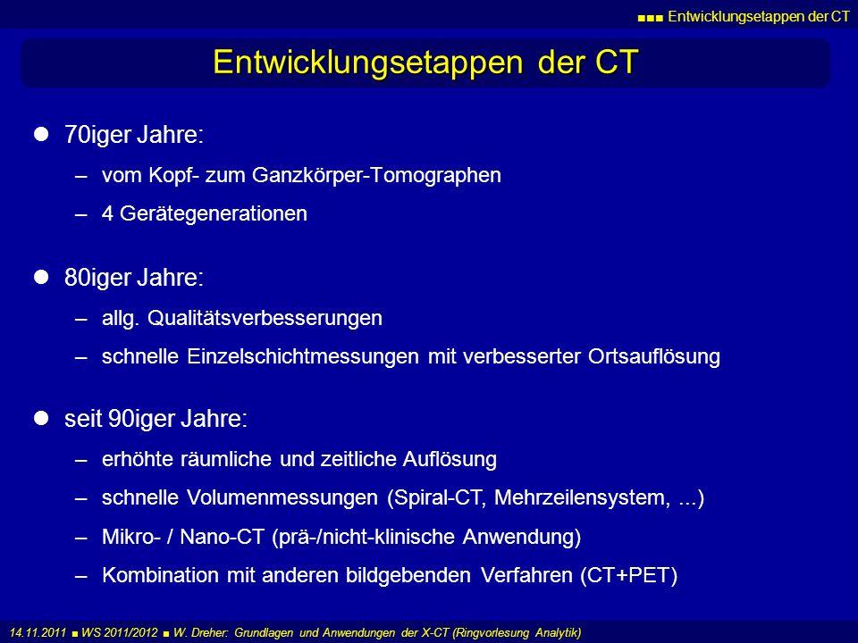 Entwicklungsetappen der CT