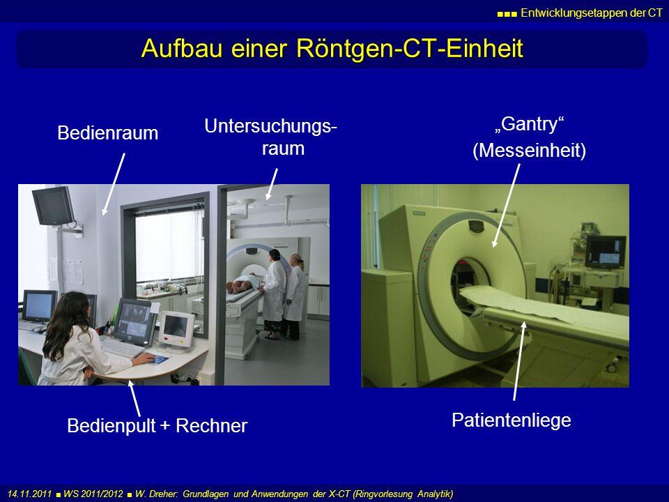 Aufbau einer Röntgen-CT-Einheit