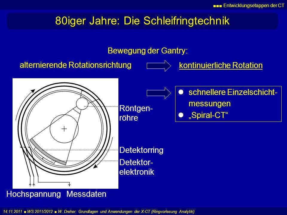 80iger Jahre: Die Schleifringtechnik
