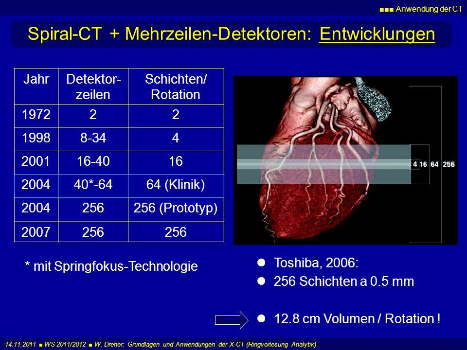 Spiral-CT + Mehrzeilen-Detektoren: Entwicklungen