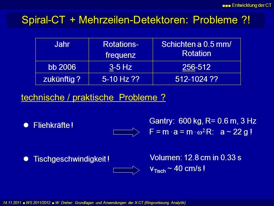 Spiral-CT + Mehrzeilen-Detektoren: Probleme !