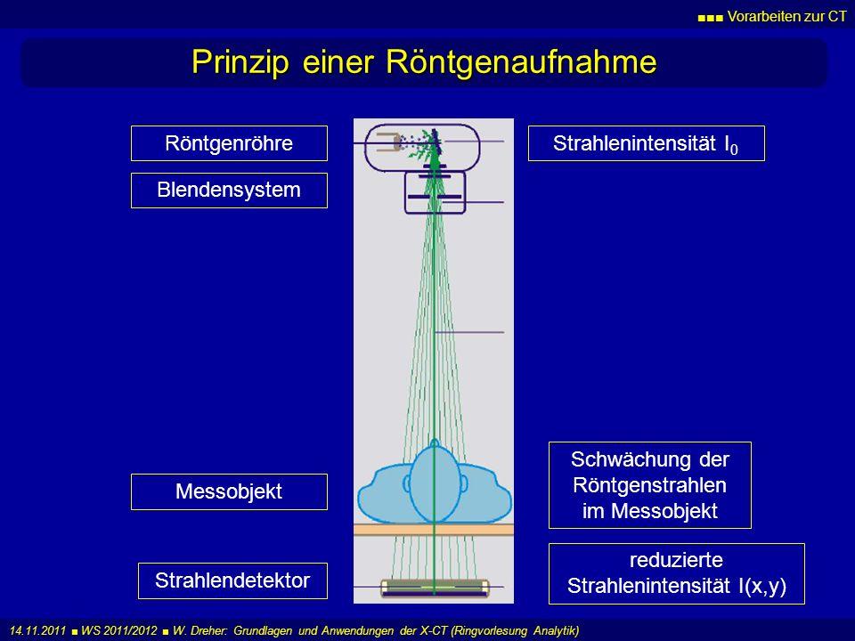 Prinzip einer Röntgenaufnahme